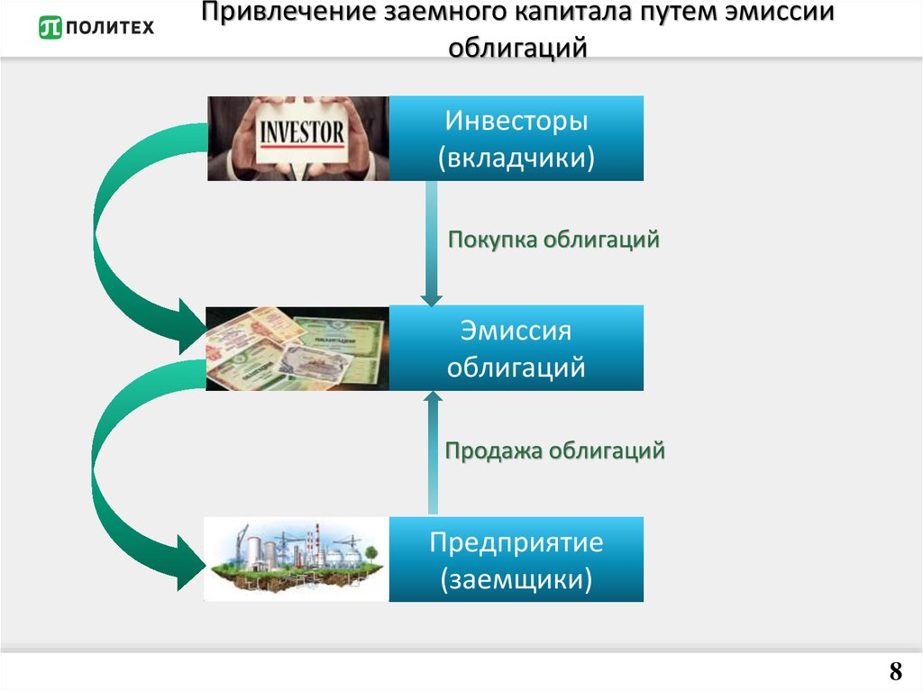 Организация финансы и кредит
