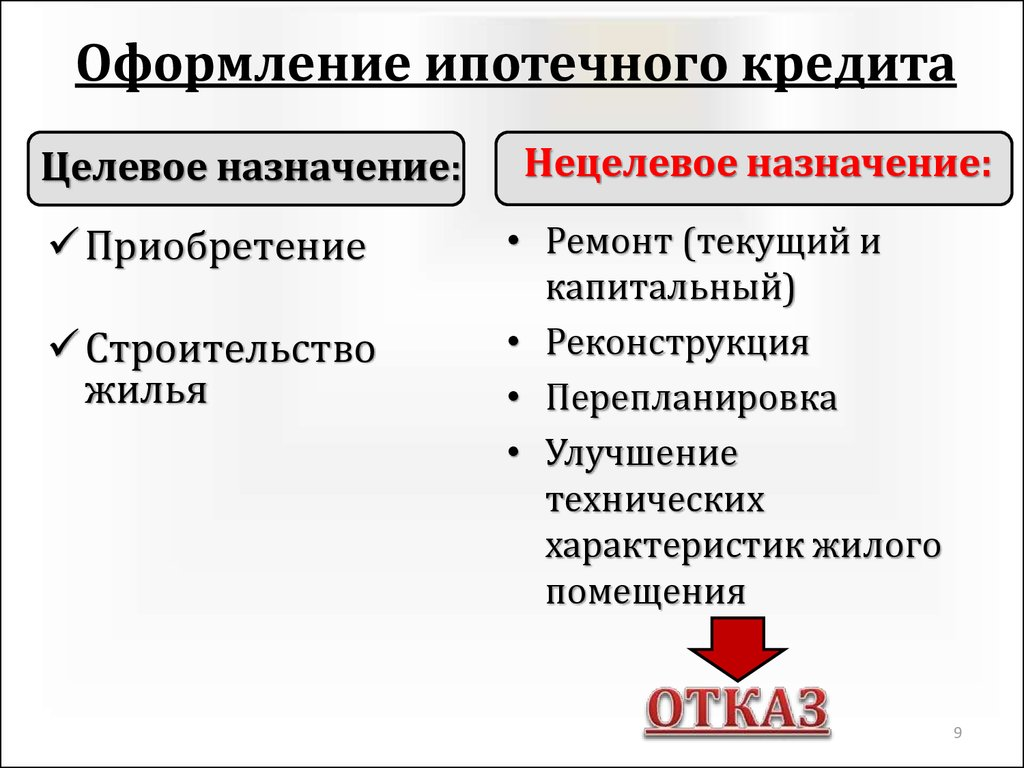Потребительский кредит нижний новгород без справок