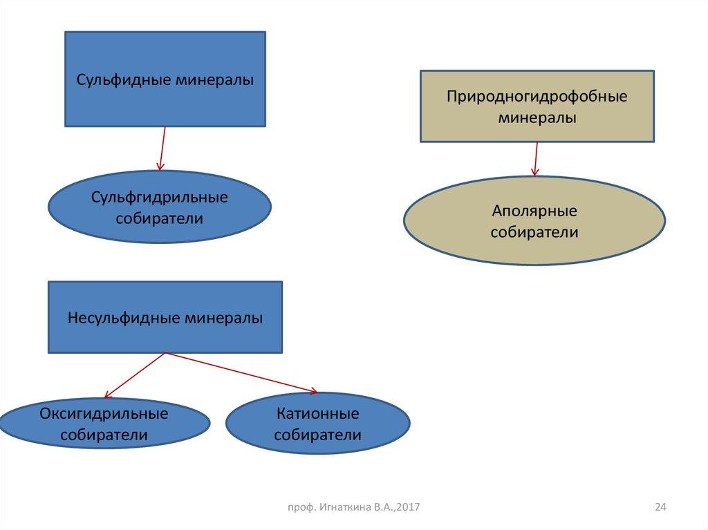 book immobilienfinanzierung alles was sie zum immobilienkauf wissen müssen 2012