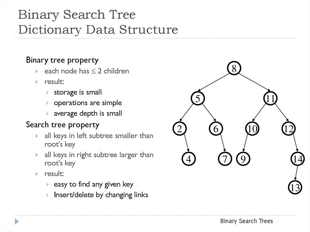 A simple Binary Search Tree written in C# - CodeProject