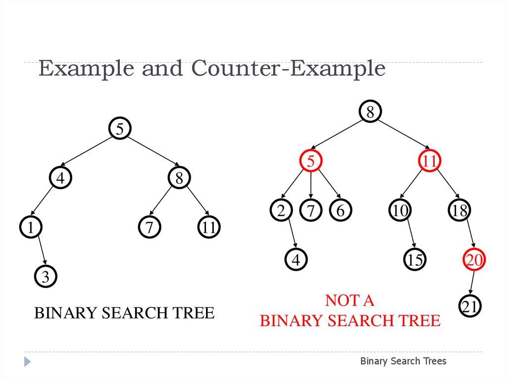 Binary tree creator online