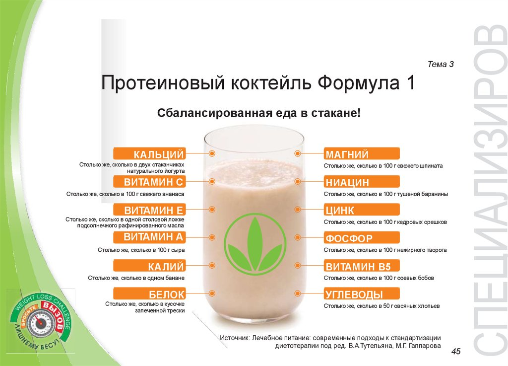 Можно Ли При Диете Пить Протеиновые Коктейли. Белковые коктейли для похудения