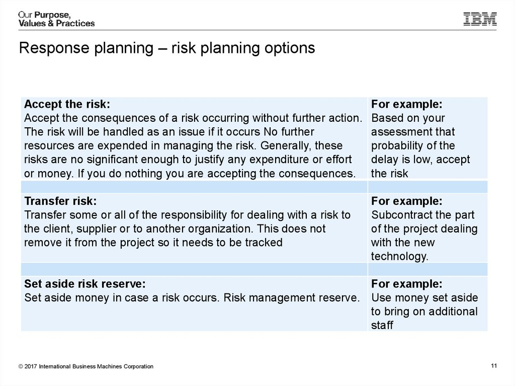 Response planning – risk planning options