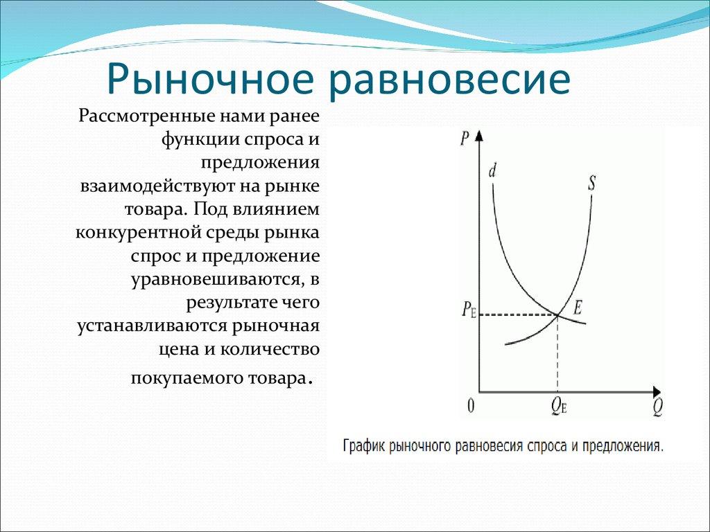 market equilibrium process