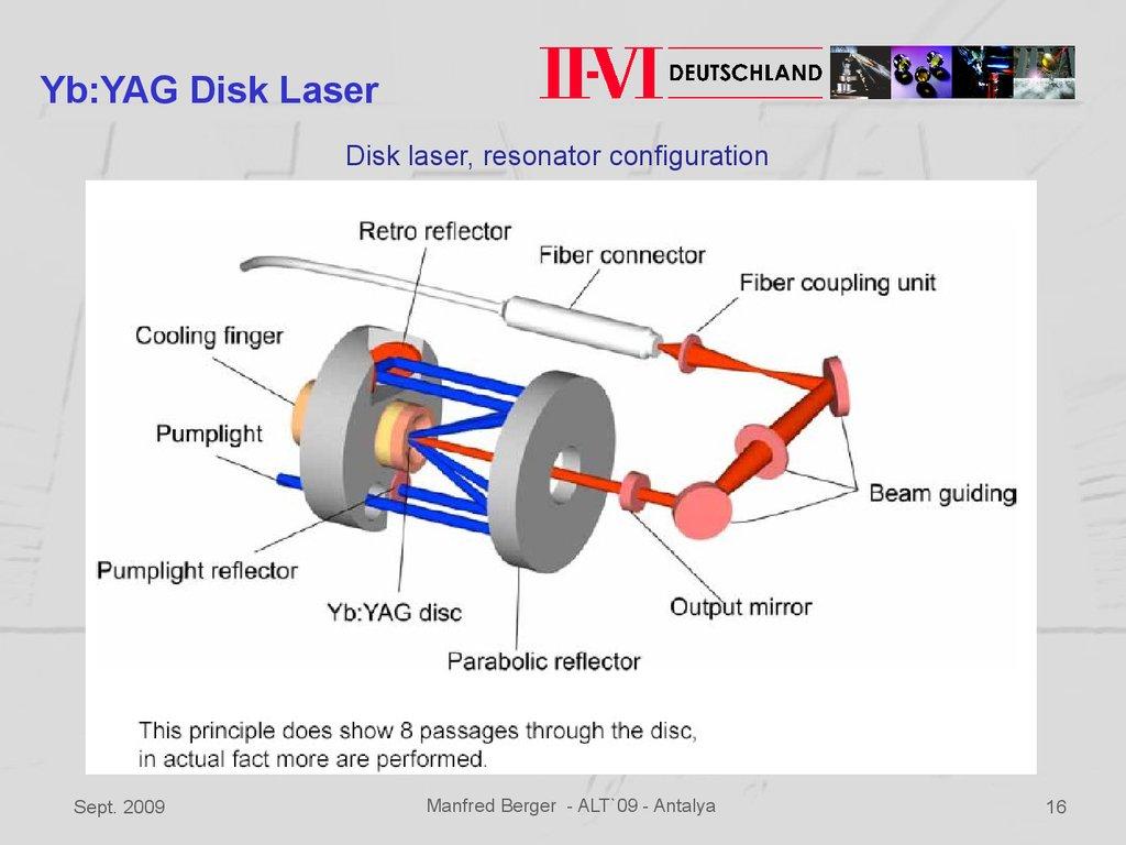 Recent Advances Of High Power 1 181 M Lasers презентация онлайн