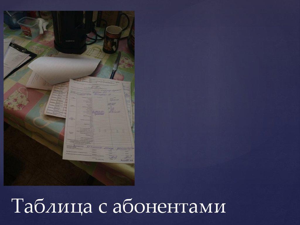 Отчет по производственной практике в филиале ПАО МРСК ЮГА  Проверка счетчиков у абонентов Таблица с абонентами