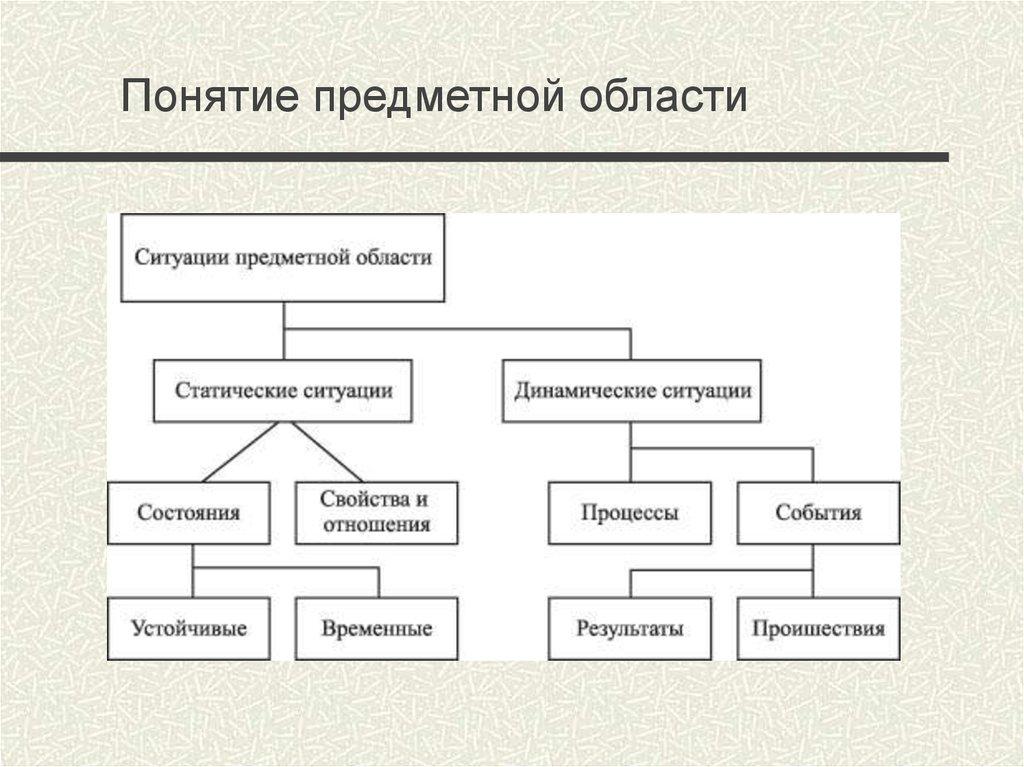 сети предметная область картинки для презентации многих