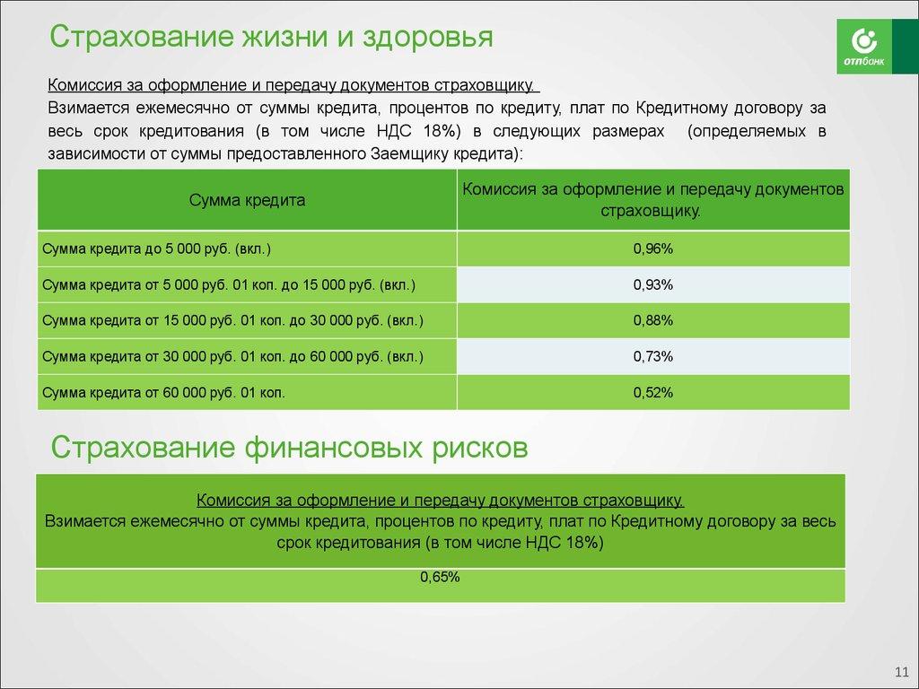 онлайн банки кредит отп банк cash