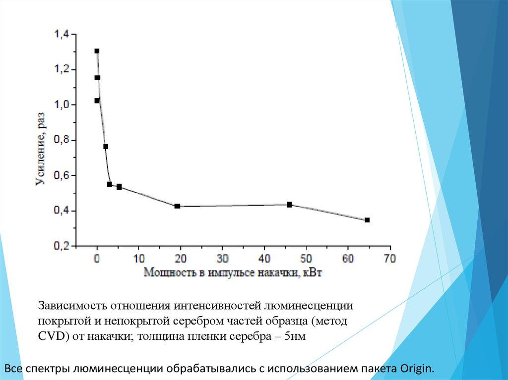 холестерин в сыворотке крови норма