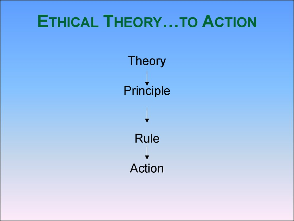 Ethical Theory…to Action
