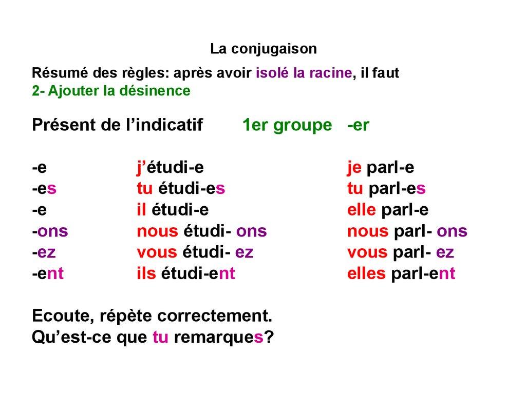La Conjugaison Francuzskij Yazyk Online Presentation