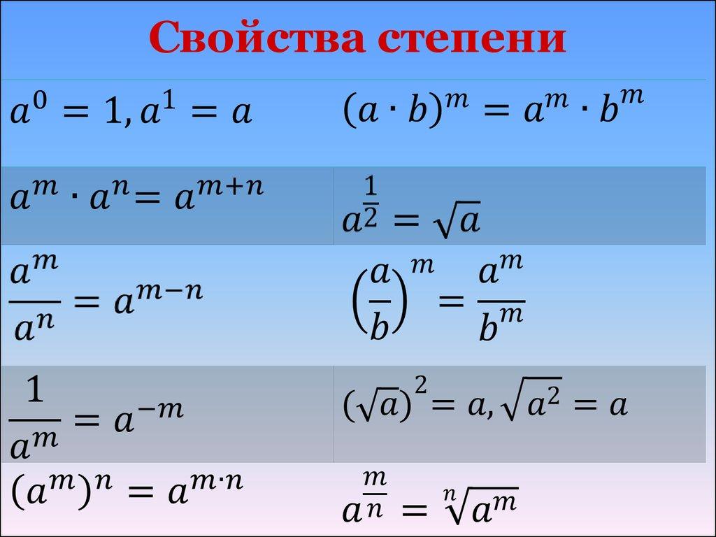 степеней шпаргалки по алгебре свойства