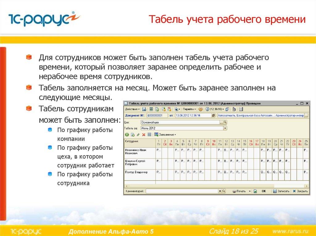 Удаленная работа учет рабочего времени translator russian freelance