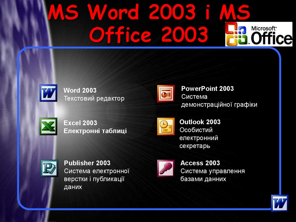 MS Word 2003 і MS Office 2003