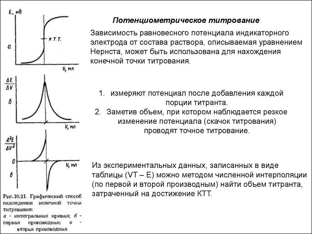 epub Dictionnaire amoureux de la Science 2005