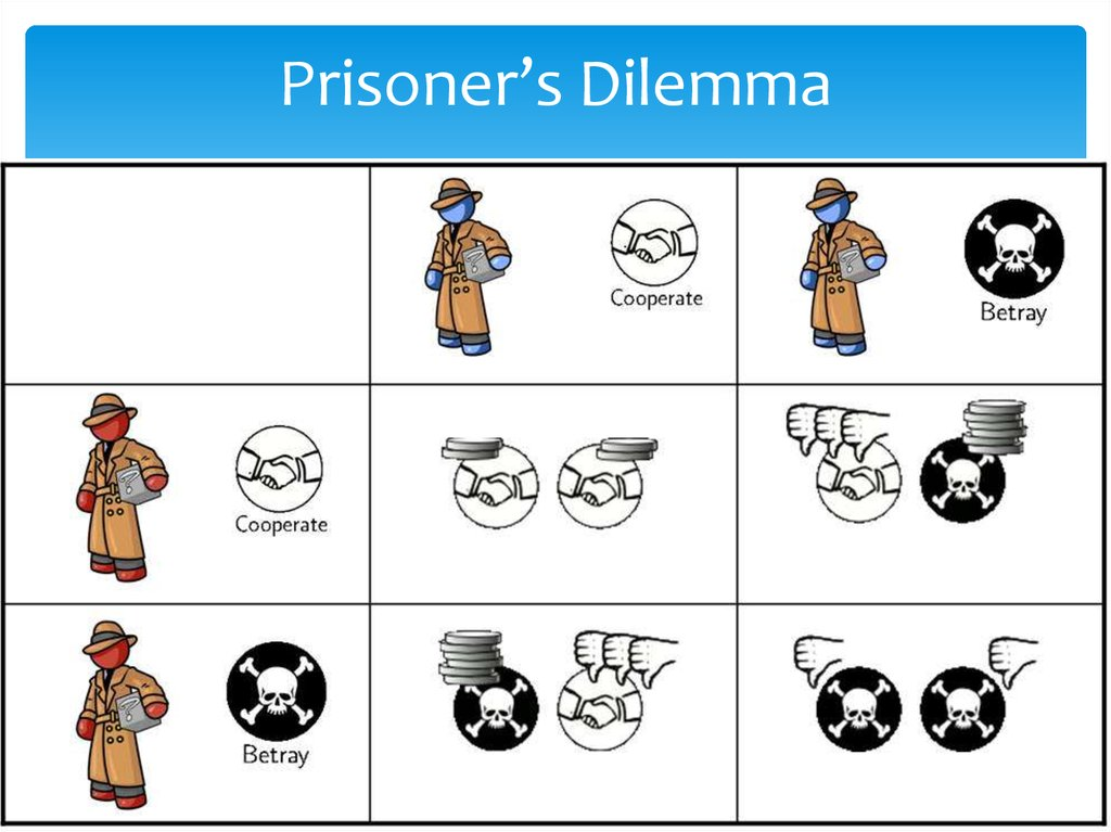 the intriguing problem of prisoners dilemma The prisoner's dilemma, one of the most famous game theories, was conceptualized by merrill flood and melvin dresher at the rand corporation in 1950, and formalized and named by princeton.