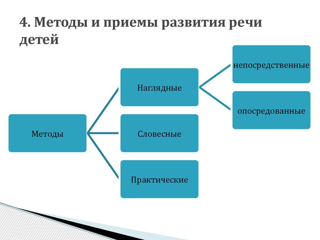 Девушка модель работы по развитию речи xxl foto