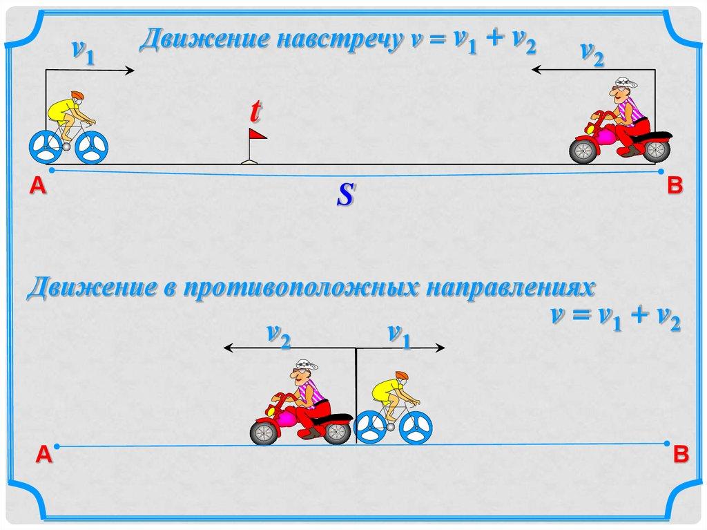 Задачи на движение навстречу с решением программа для решения задач по механики