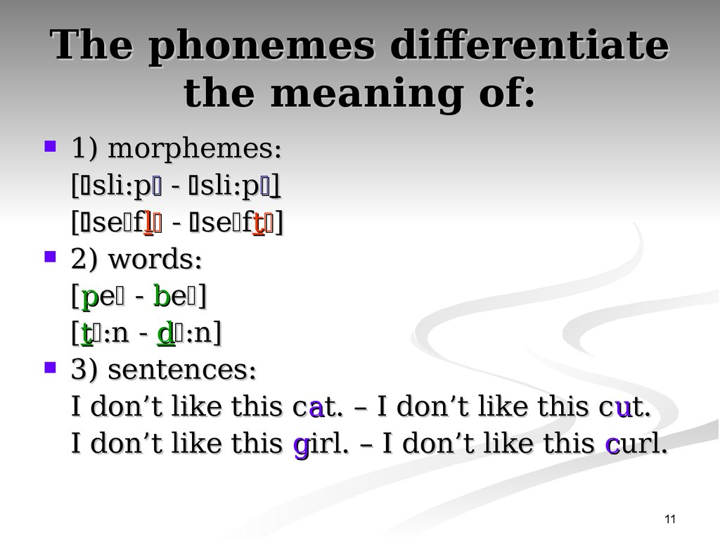 The phonemes differentiate the meaning of: