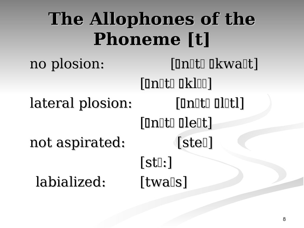 The Allophones of the Phoneme [t]
