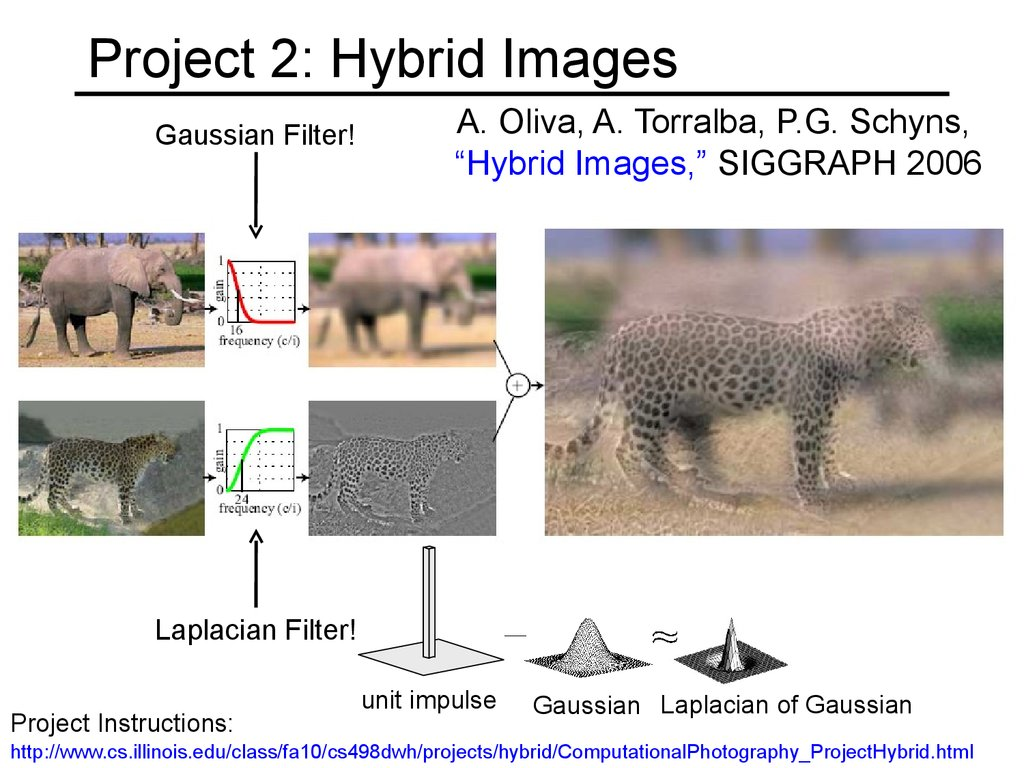 Project 2: Hybrid Images