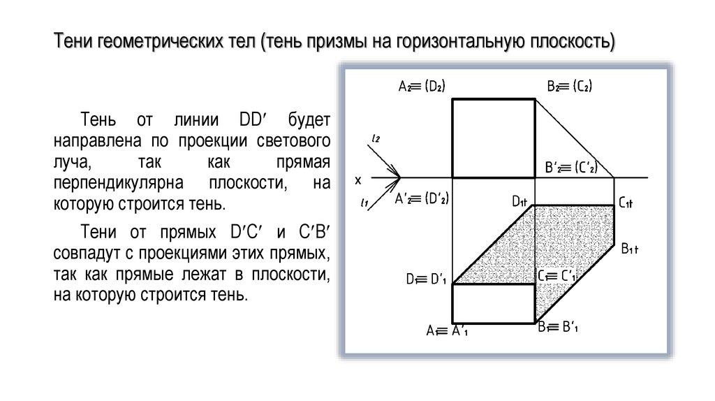 Построение теней на комплексном чертеже