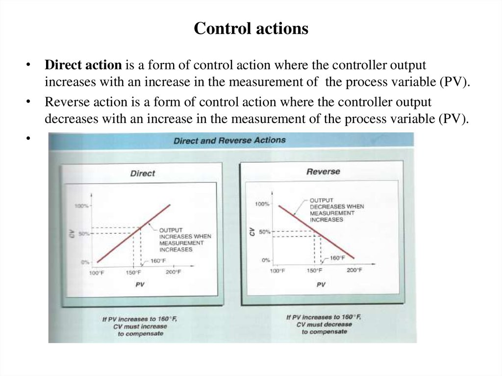 Control actions