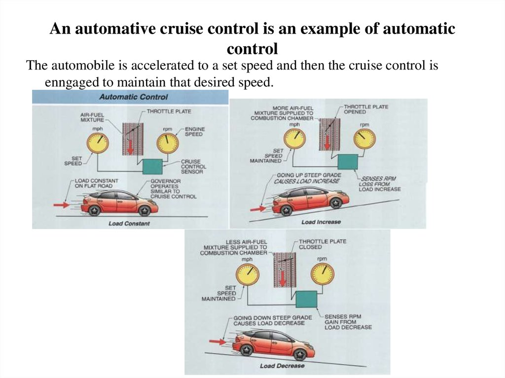 An automative cruise control is an example of automatic control