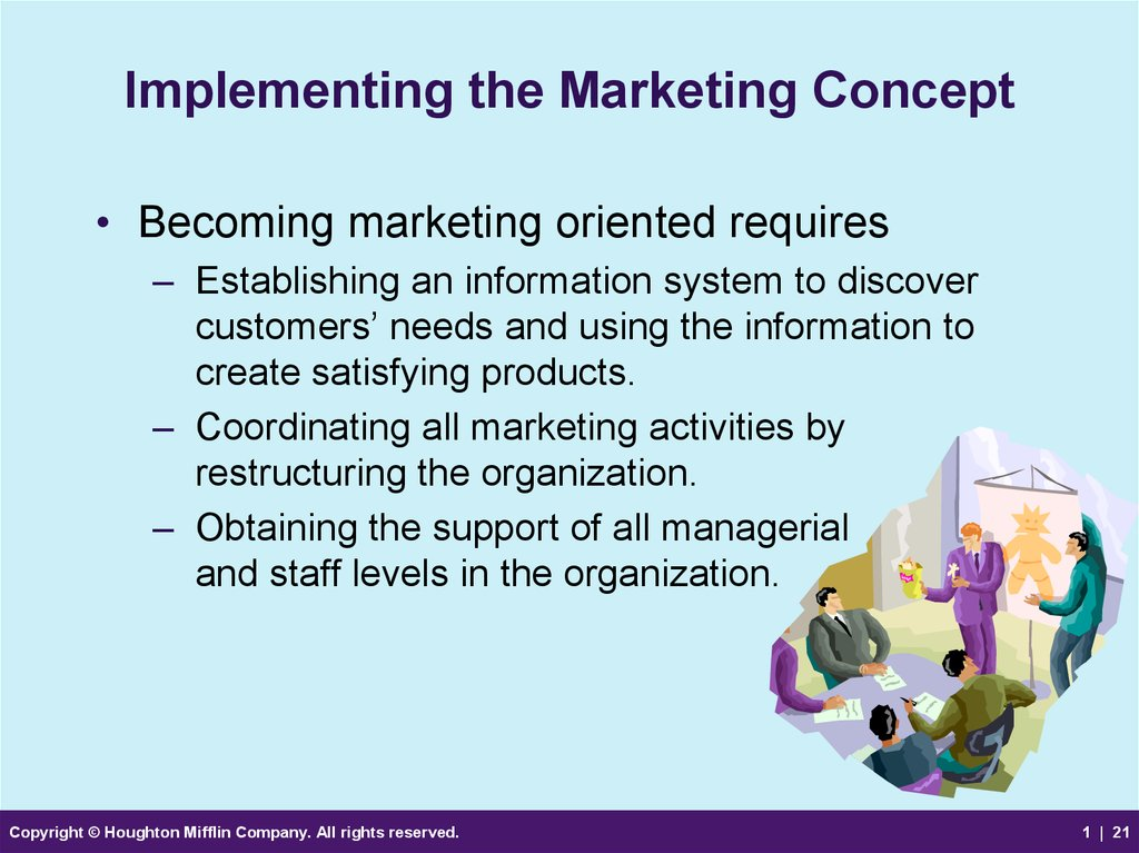 Implementing the Marketing Concept