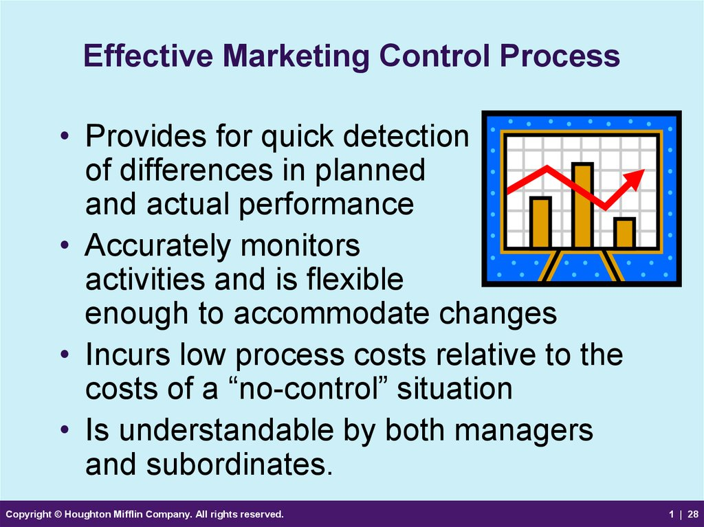 marketing controls The implementation and control of marketing plans - is a process which should ensure the achievement of the strategic objectives adopted by the company a special role in this process plays a function of organizing and directing people.