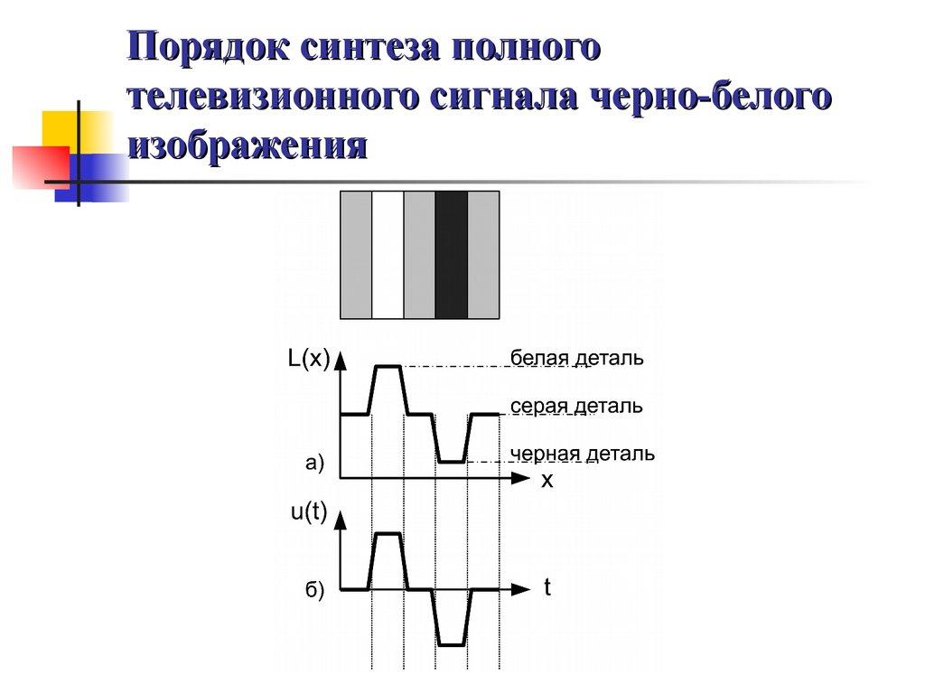 Картинки из телевизионного сигнала