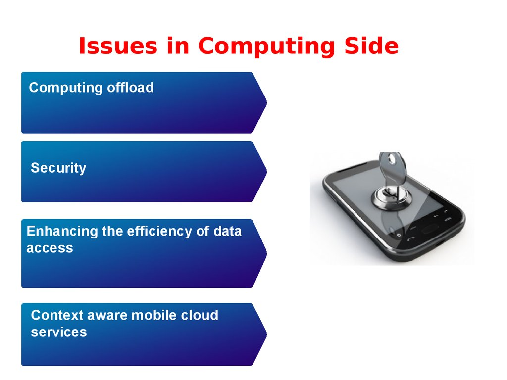 Issues in Computing Side