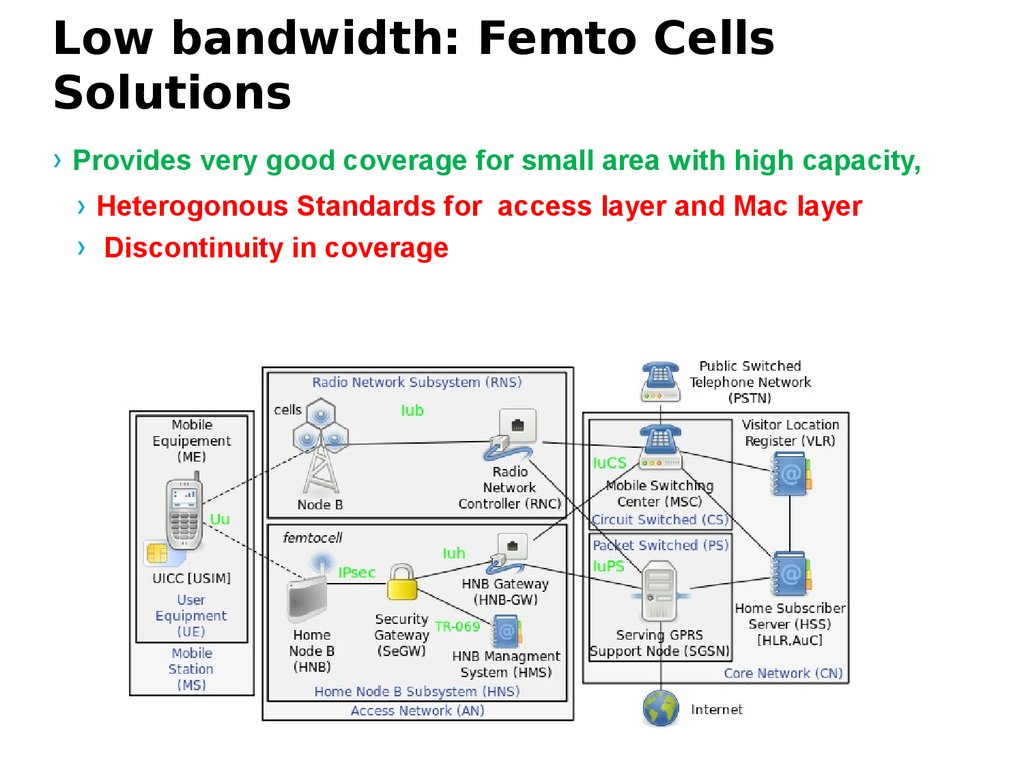 Low bandwidth: Femto Cells Solutions