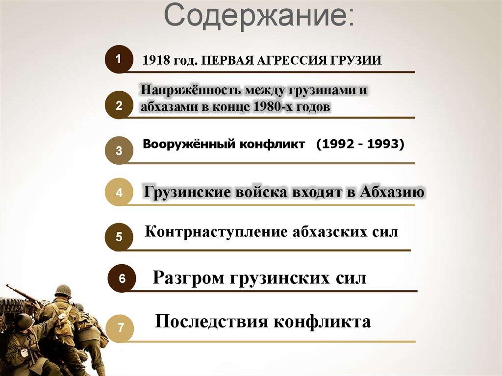 Грузино абхазский конфликт доклад 1168