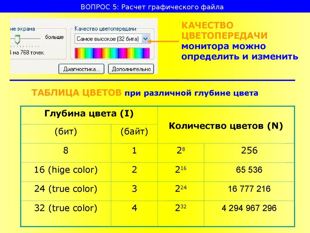 Онлайн изменить глубину цвета