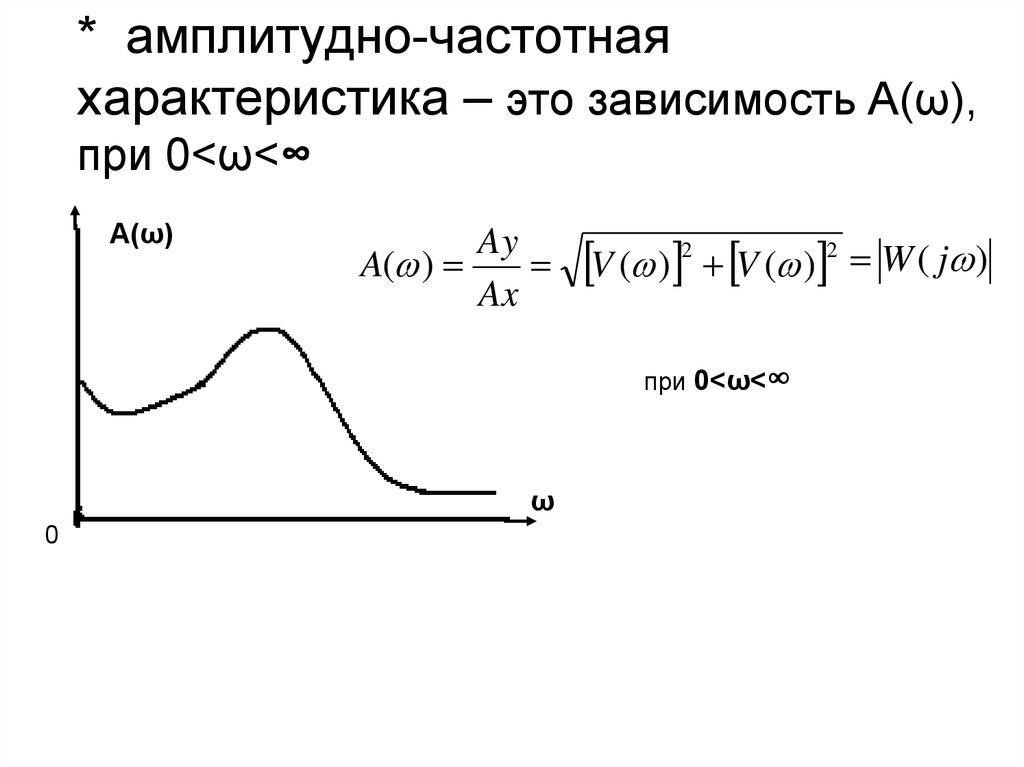 Амплитудно частотная характеристика ачх