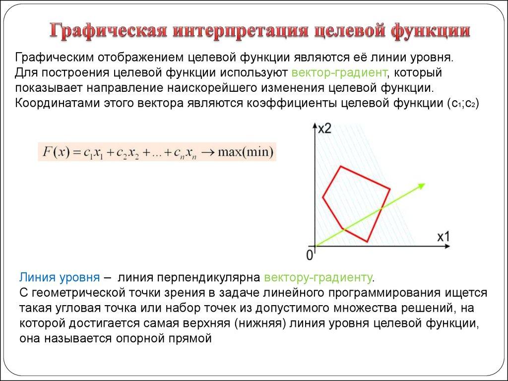 Построение области допустимых решений задачи линейного программирования метод решения задач динамики