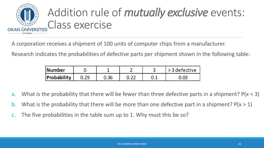 Addition rule of mutually exclusive events: Class exercise