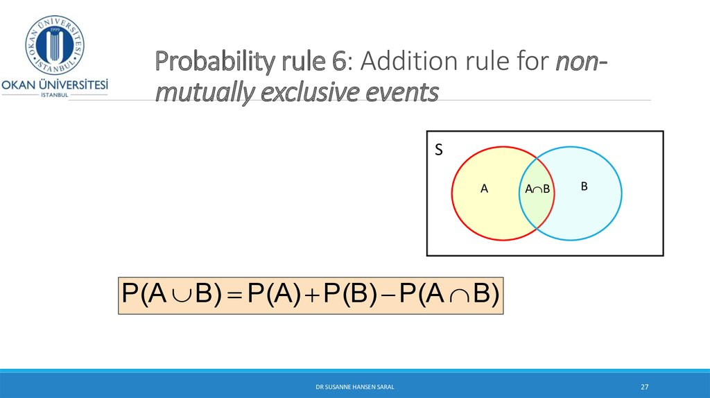 Probability rule 6: Addition rule for non- mutually exclusive events