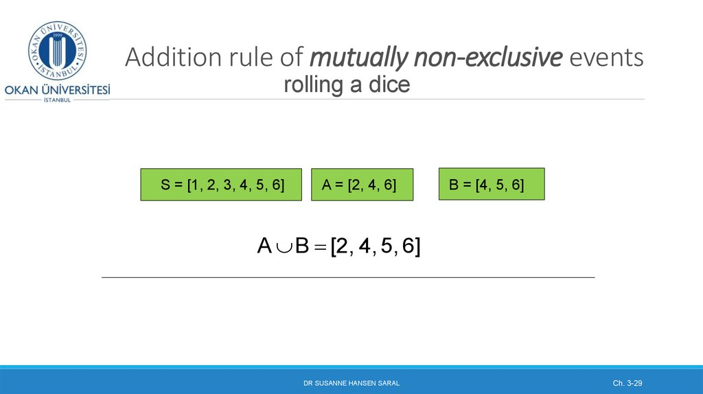 Addition rule of mutually non-exclusive events rolling a dice