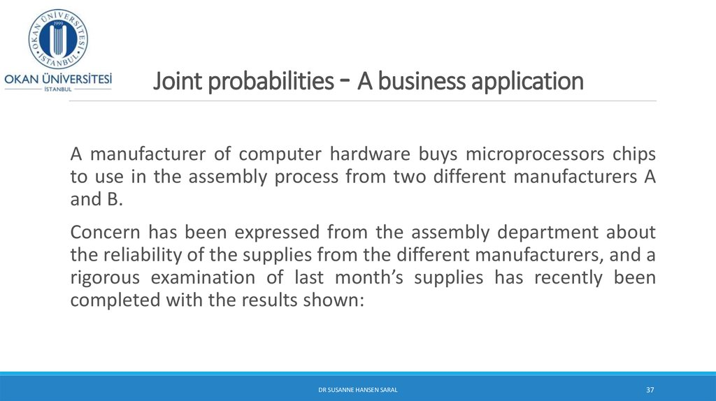 Joint probabilities - A business application