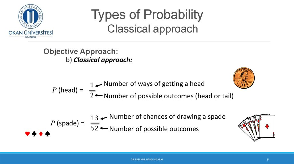 Types of Probability Classical approach