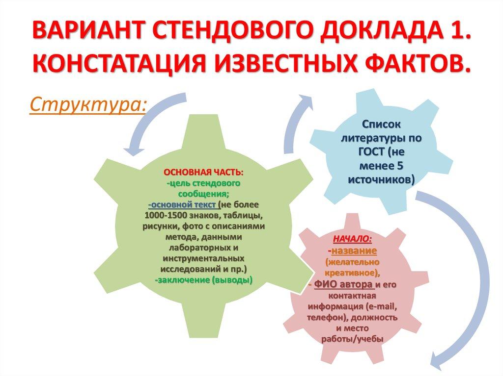 Постеры для стендового доклада