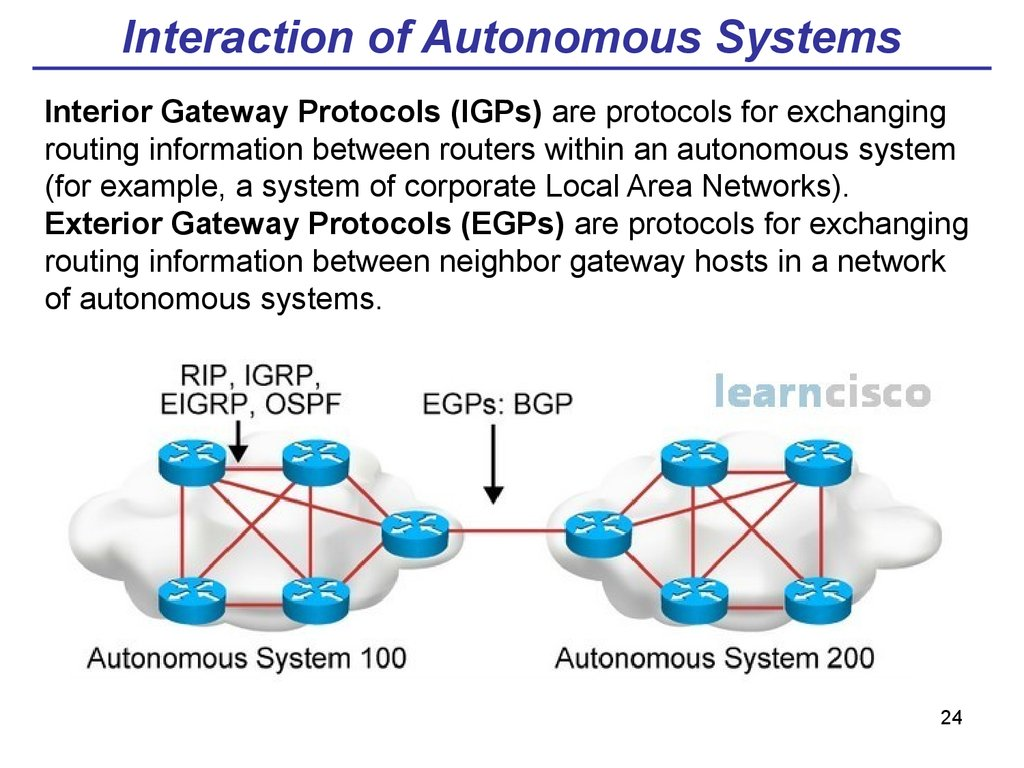 Interaction of Autonomous Systems
