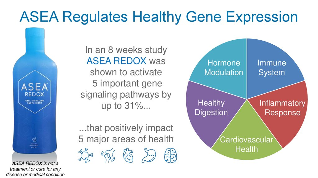 ASEA Regulates Healthy Gene Expression