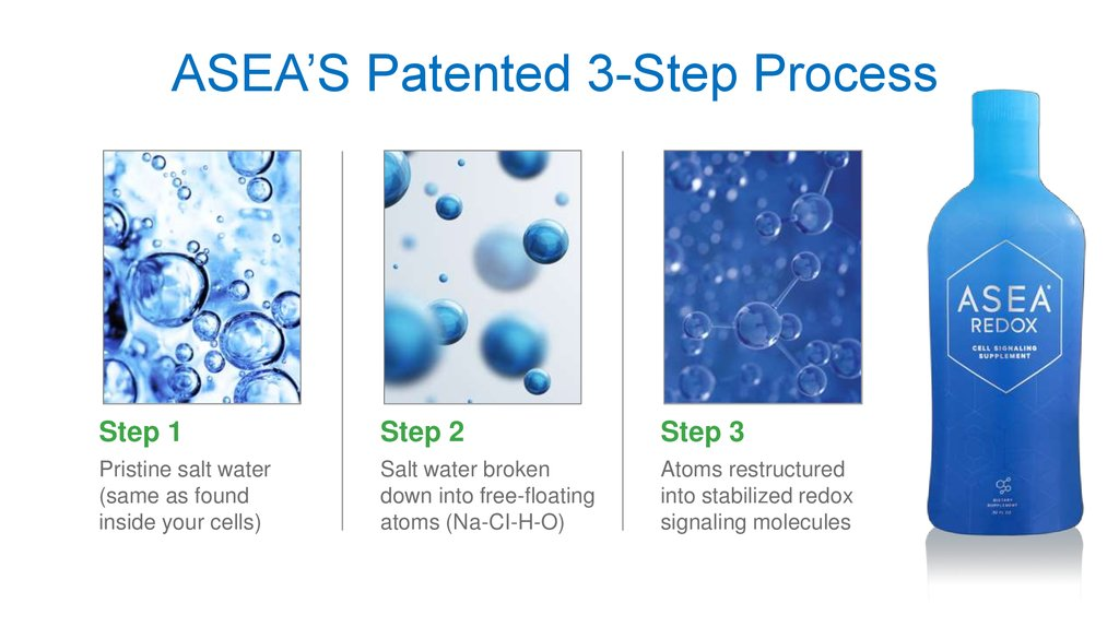 ASEA'S Patented 3-Step Process