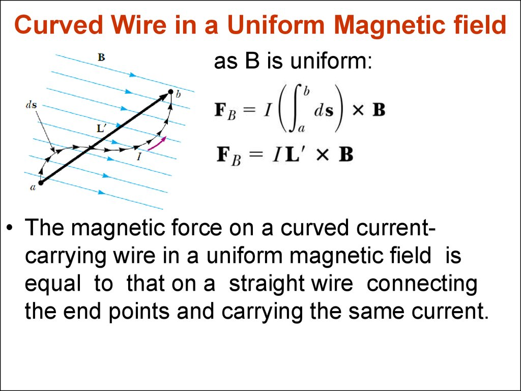 Curved Wire in a Uniform Magnetic field