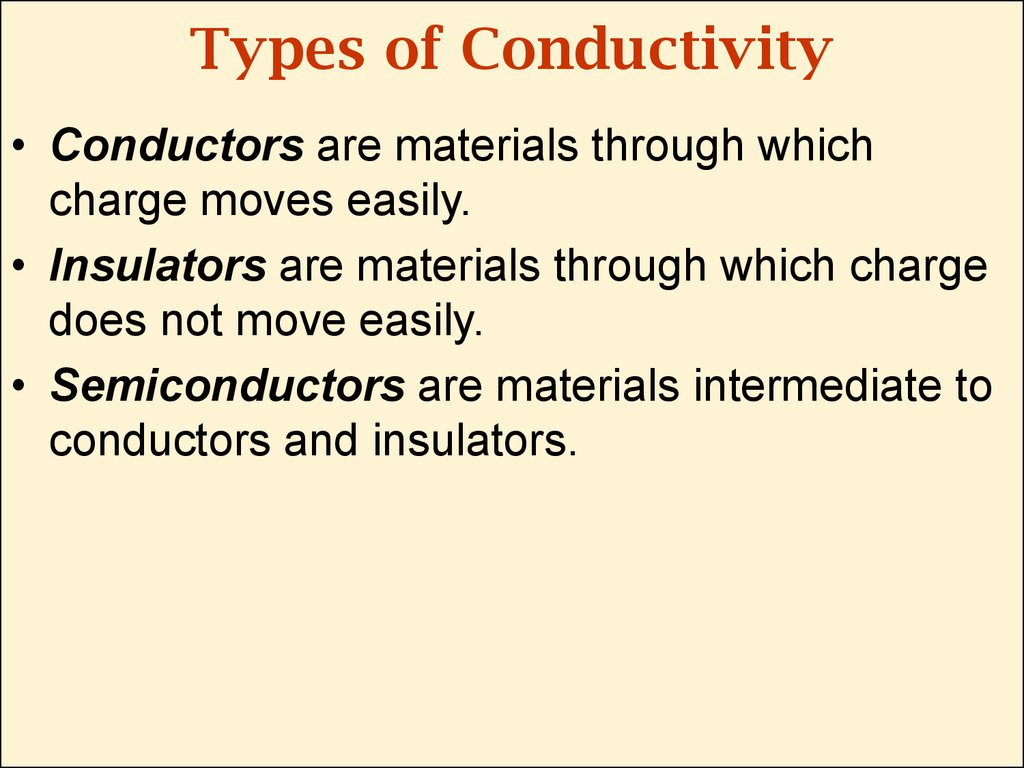Types of Conductivity