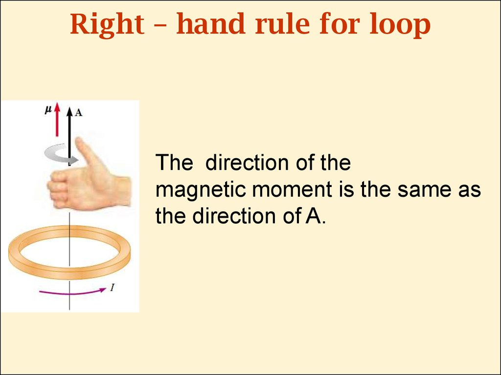 Right – hand rule for loop