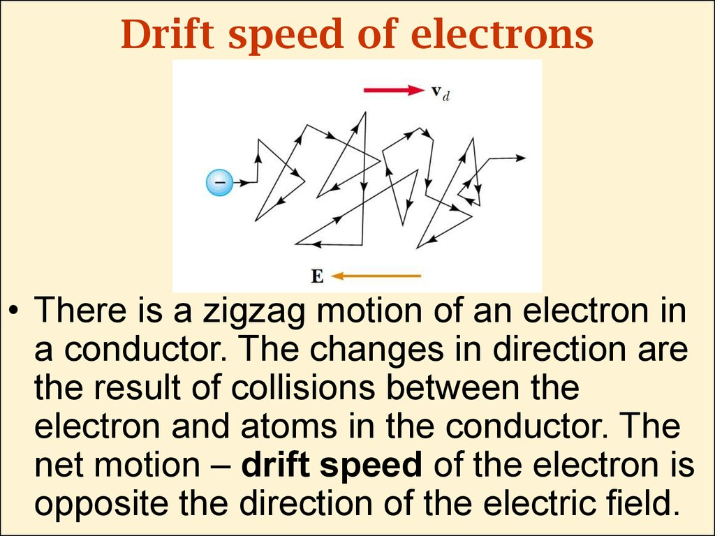 Drift speed of electrons